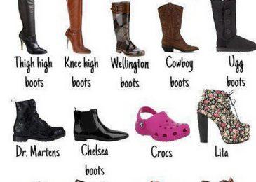 Nếu là một người đam mê thời trang, hẳn là bạn sẽ quan tâm tới tên gọi của từng kiểu giày dép cụ thể.