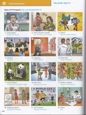 Đây là cuốn từ điển hình ảnh, minh họa cụ thể từng cử chỉ, tình huống hoặc đồ vật rất rõ ràng