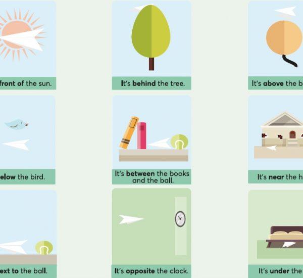 Các giới từ chỉ vị trí trong tiếng Anh phổ biến nhất