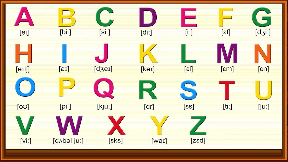 Bảng chữ cái tiếng Anh kèm phiên âm