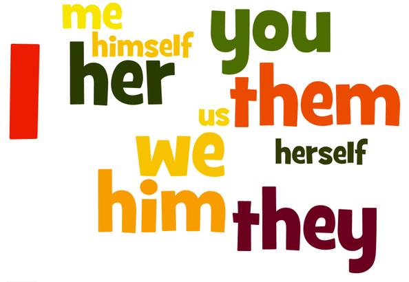 Đại từ trong Tiếng Anh là từ thay thế cho danh từ, được phân ra nhiều loại