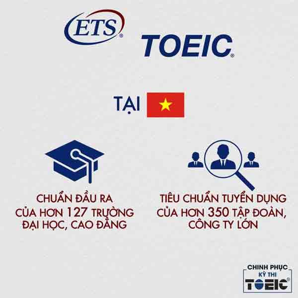 TOEIC tại Việt Nam