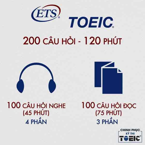 Cấu trúc đề thi TOEIC