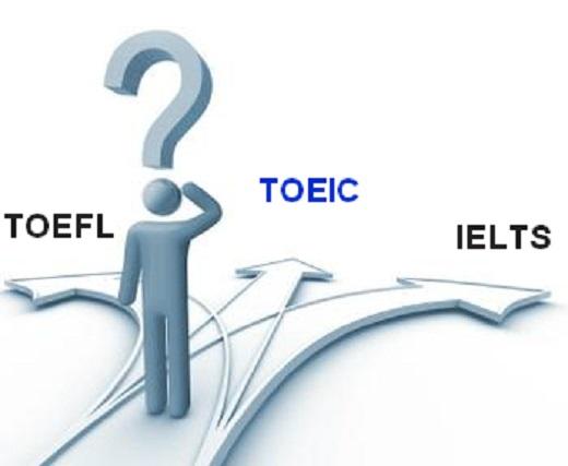 Hệ số quy đổi điểm từ các chứng chỉ tiếng Anh IELTS, TOEIC, TOEFL ...