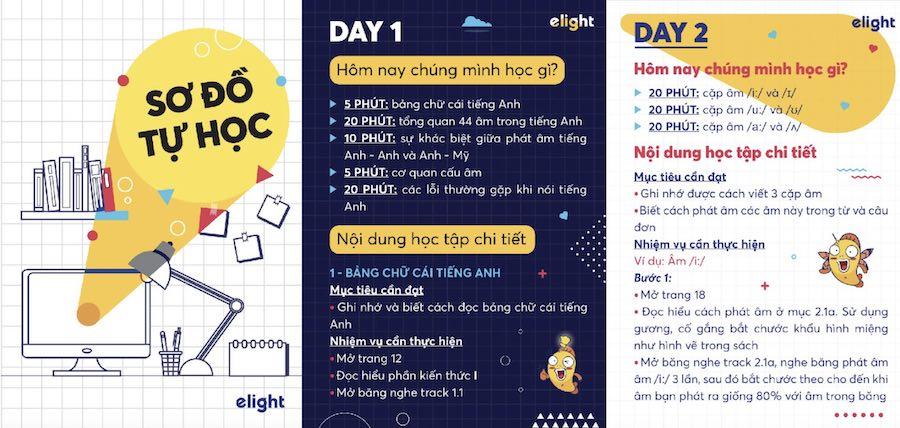 Sơ đồ 60 ngày tự học tiếng Anh - một cách để giữ thói quen học tập đều đặn