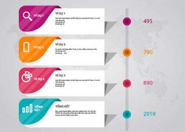 Thang điểm và cách tính điểm Toeic 2019