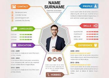 Những mẫu CV tiếng Anh giúp hồ sơ của bạn cực nổi bật