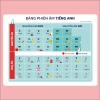 Hướng dẫn sử dụng bảng phiên âm tiếng Anh (IPA)