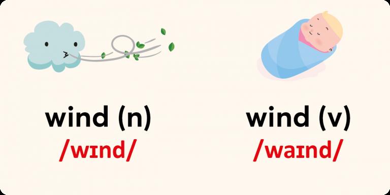 Phiên âm wind