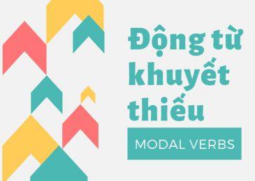Động từ khuyết thiếu (Modal verbs)