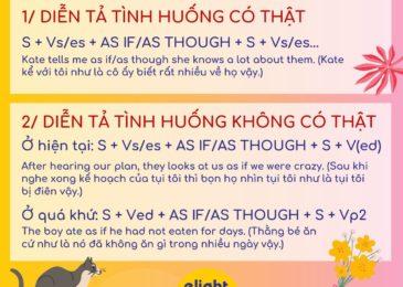 Toàn bộ về cấu trúc AS IF/AS THOUGH trong tiếng Anh