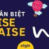 Phân biệt Raise và Rise, Cách dùng, Ví dụ và Đặt câu với Rise và Raise