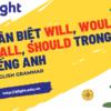 Phân biệt will, would, shall, should